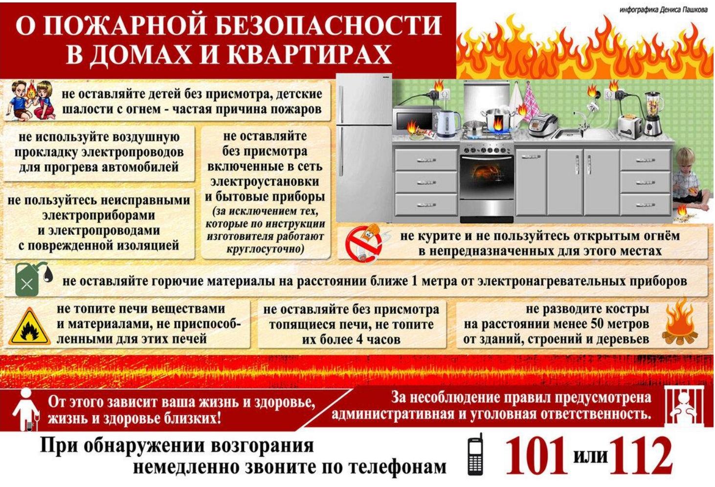 О пожарной безопасности в домах и квартирах